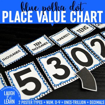 Place Value Chart Display // Blue {Polka Dot}