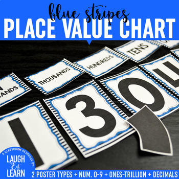 Place Value Chart Display // Blue {Stripes}