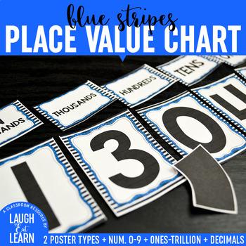 Place Value Chart Trillion Teaching Resources Teachers Pay Teachers