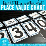 Place Value Chart Display // Bright Blue {Polka Dot}
