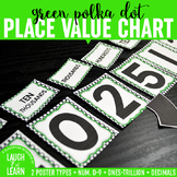 Place Value Chart Display // Green {Polka Dot}