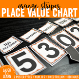 Place Value Chart Display // Orange {Stripes}