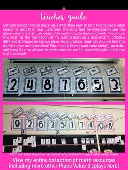 Place Value Chart Display // Pink {Polka Dot}