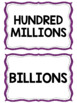 Place Value Chart Display // Purple {Polka Dot}