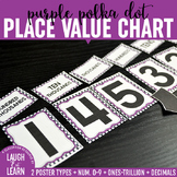 Place Value Chart Display // Purple {Polka Dot}