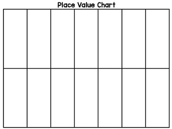Place Value Chart-Empty