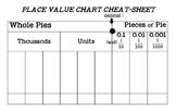 Place Value Chart Halfsheet