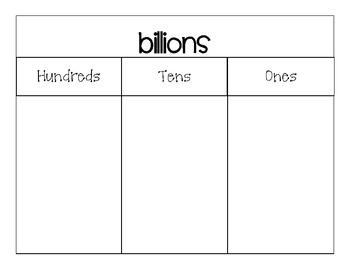 Place Value Chart Handouts