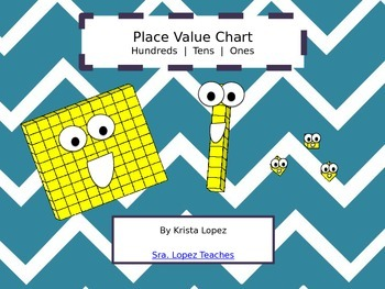 Place Value Chart - Hundreds, Tens, Ones