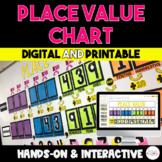 Place Value Chart Bundle {Digital & Printable Version} - Distance Learning