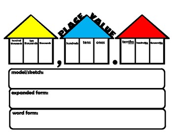 Place Value Chart: Intermediate (Houses)