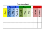 Place Value Chart - Millions to Hundredths
