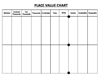Place Value Chart Millions to Thousandths CC ready by ...