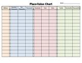 Place-Value Chart: Millions to Thousandths (Color)
