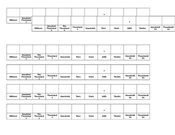 Place Value Chart Millionths - Decimals