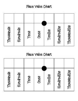 Place Value Chart Organizer for INB