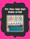 Place Value Chart (PVC) Wall Display