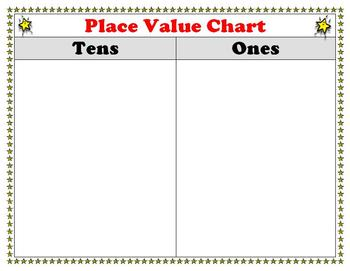 Place Value Chart Poster or Work Mat - Ones and Tens - Sup