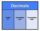 NBT Place Value Chart Poster - Thousandths to Quadrillions