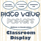Place Value Chart Posters