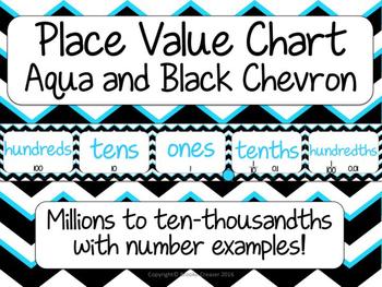 Place Value Chart Posters - Black and Aqua Chevron!