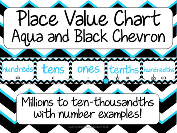 Place Value Chart Posters - Black and Aqua Chevron!