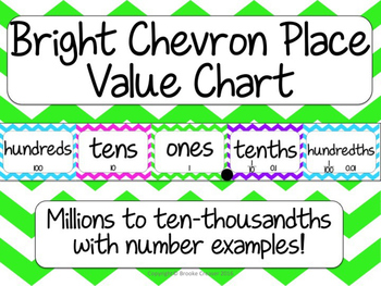 Place Value Chart Posters - Bright Chevron!