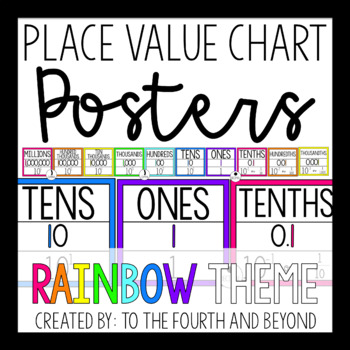 Place Value Chart Posters - Rainbow Theme