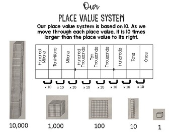 Place Value Chart/Reference Sheet