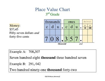 Place Value Chart - Tabla de valor posicional - bilingual