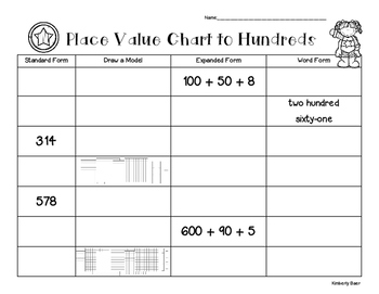 Place Value Chart - Tens and Hundreds - Standard, Expanded, Word and Models