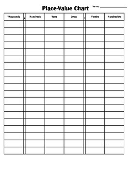 Place-Value Chart: Thousands to Hundredths (Black and White)
