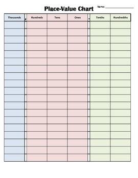 Place-Value Chart: Thousands to Hundredths (Color)