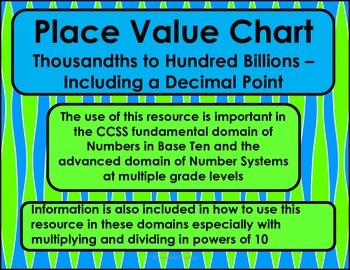 Place Value Chart - Thousandths to Hundred Billions including a Decimal Point