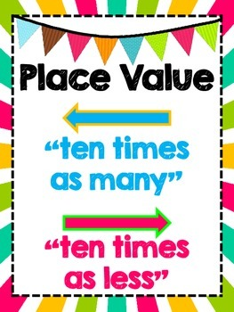 Place Value Chart Thousandths to Millions