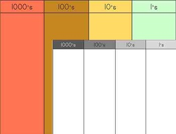 Place Value Chart (Up to 1000s)