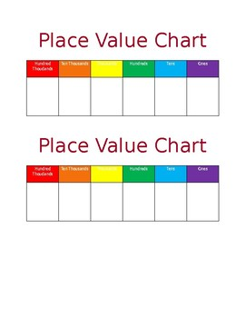 Place Value Chart Up to Hundred Thousands