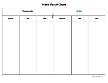Place Value Chart Upper Grades FREEBIE