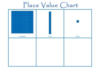 Place Value Chart and Game – Word Form, Standard Form, Expanded Form