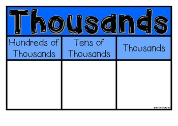 Place Value Chart and Heading