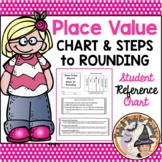 Place Value Chart and Steps for Rounding HELPFUL Student Reference Chart Notes