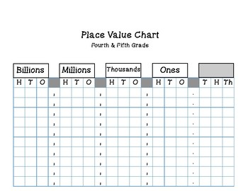Place Value Chart for STAAR Test