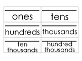 Place Value Chart for Whiteboard