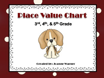 Place Value Chart for the Upper Grades