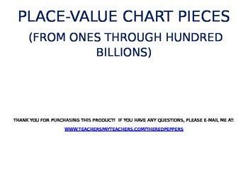Place-Value Chart (from ones to billions)