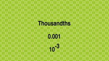 Place Value Chart from the Millionths to the Billions