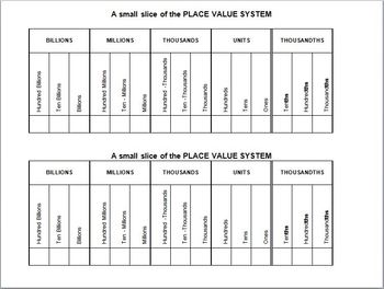 place value chart to billions by nick zurga teachers pay teachers. Black Bedroom Furniture Sets. Home Design Ideas