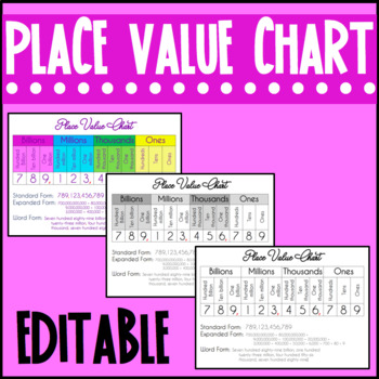 Place Value Chart to Billions + Word Form, Expanded Form,
