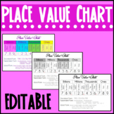 Place Value Chart to Billions + Word Form, Expanded Form: EDITABLE