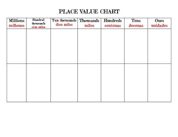 place value chart to one million by fickle funny firsties tpt. Black Bedroom Furniture Sets. Home Design Ideas